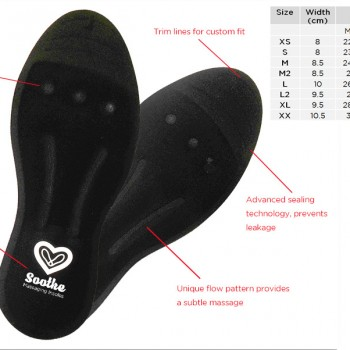 Soothe Insoles